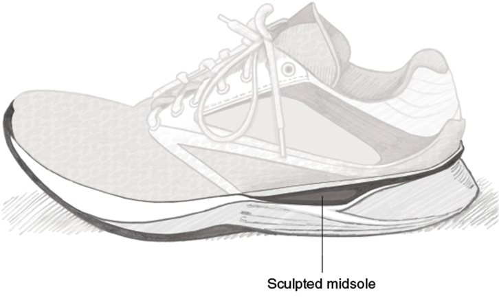 Anatomy Of Running Footwear Running Anatomy Sports Anatomy