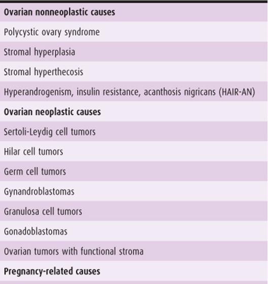 Hirsutism Current Diagnosis Treatment Obstetrics Gynecology