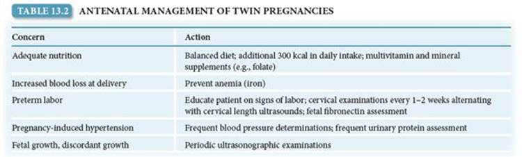 Multifetal Gestation - Obstetrics and Gynecology 7 Ed