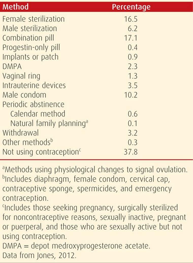 24th williams pdf obstetrics guide edition study