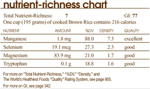 whole grains - The World's Healthiest Foods, Essential Guide