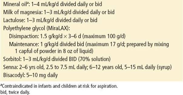 Constipation - Pediatrics - Harwood-Nuss' Clinical Practice