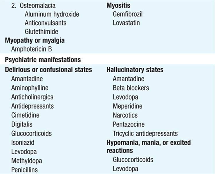 Adverse Drug Reactions - Adverse Drug Reactions - Harrisons
