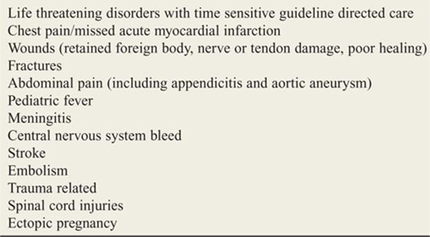 EMERGENCY MEDICINE ADMINISTRATION - ADMINISTRATION
