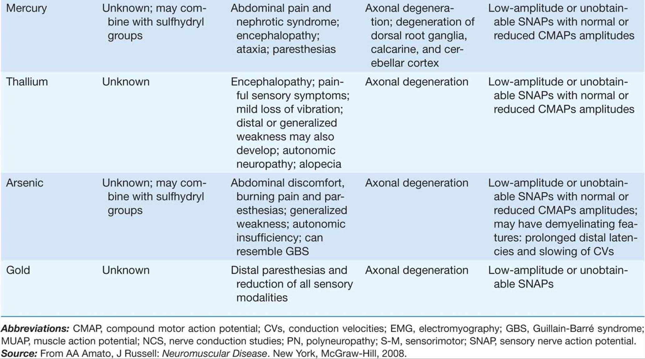 Scabies treatment ivermectin