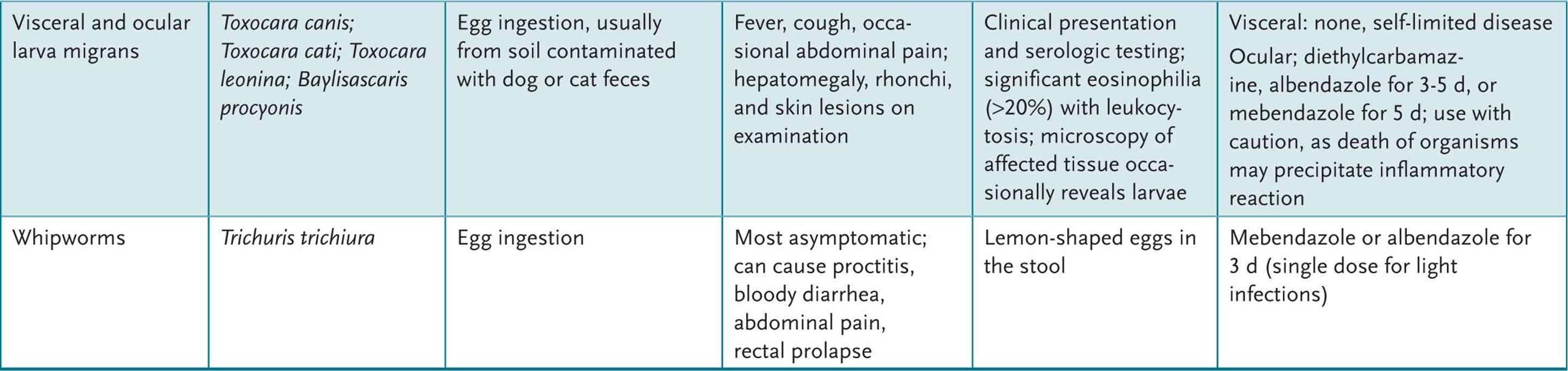 enterobius vermicularis treatment pediatric hanorace parazitii
