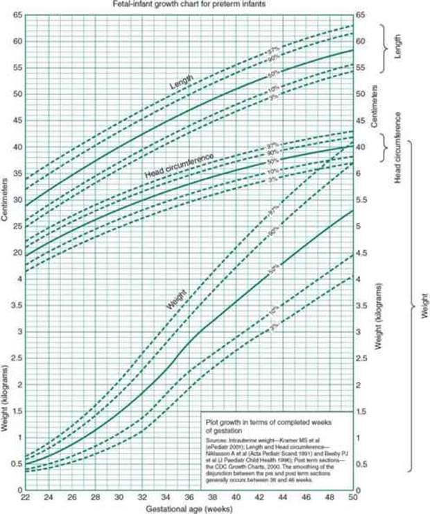 The Newborn Infant Current Diagnosis And Treatment Pediatrics