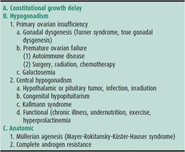 Hypogonadism signs girls clitoris