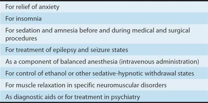 Sedative-Hypnotic Drugs - Basic and Clinical Pharmacology