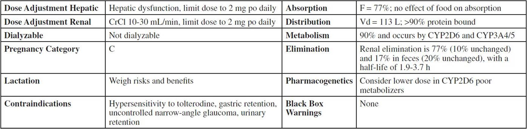minocycline cost