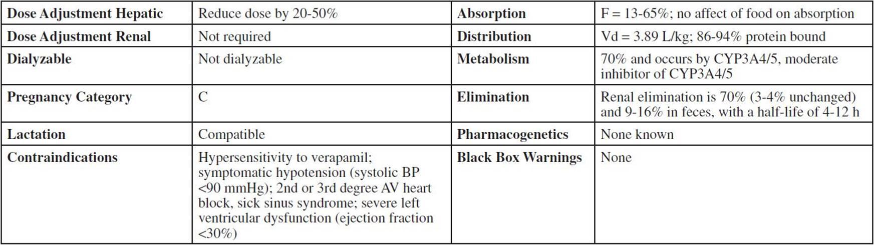 florinef increase blood pressure