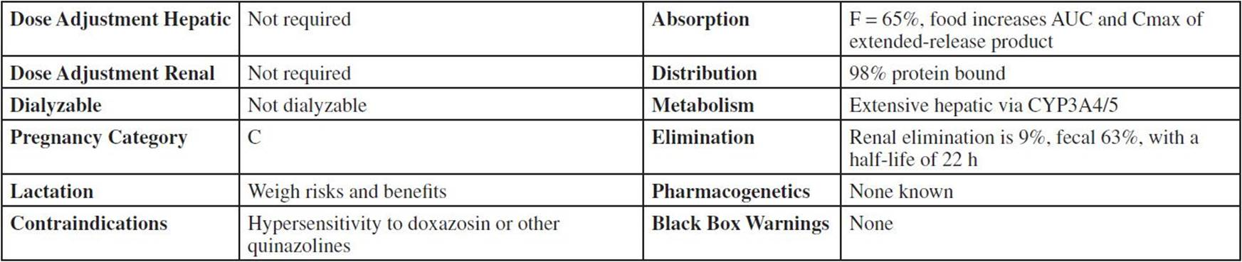 Ivermectin dosage in adults