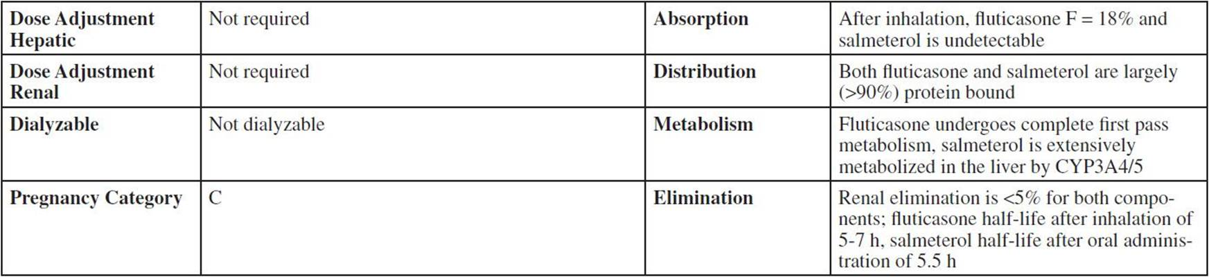 Fluticasone Salmeterol Advair Diskus Advair Hfa Top 300 Pharmacy Drug Cards
