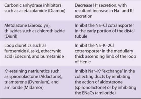 doxycycline cystic acne reviews