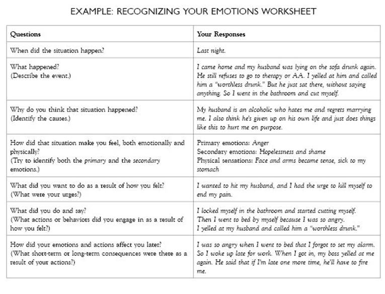 Emotions Worksheets For Adults List Of Worksheet together with Emotions Worksheets For Preers Feelings And Printable Pdf besides Wheel Of Emotions Worksheet   PsychPoint additionally Basic Emotion Regulation Skills Your Emotions  What Are They    The further  also Feelings And Emotions Worksheets Printable Pictures Free For Feeling together with Emotions  Learning about 6 emotions by pearp   Teaching Resources together with  furthermore 301 FREE Feelings and Emotions Worksheets likewise Four Signs You're Ignoring Primary Emotions together with Coping Skills Activity Feelings Worksheet To Help Kids Learn Emotion further Feelings And Emotions Worksheets The best worksheets image likewise The Anger Iceberg furthermore KS2 PSHE  PSHE  All About Me  Health and Safety  KS2 PSHE Feeling furthermore Free Resources Archives   Elsa Support together with controlling emotions worksheets – scottishotours info. on primary and secondary emotions worksheet