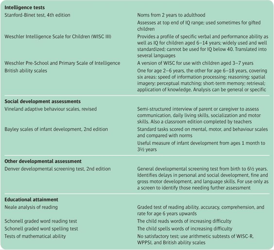 Child psychiatry - Shorter Oxford Textbook of Psychiatry