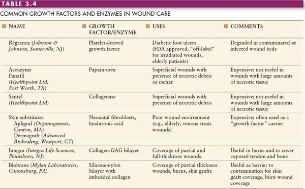 surgical wound care instructions