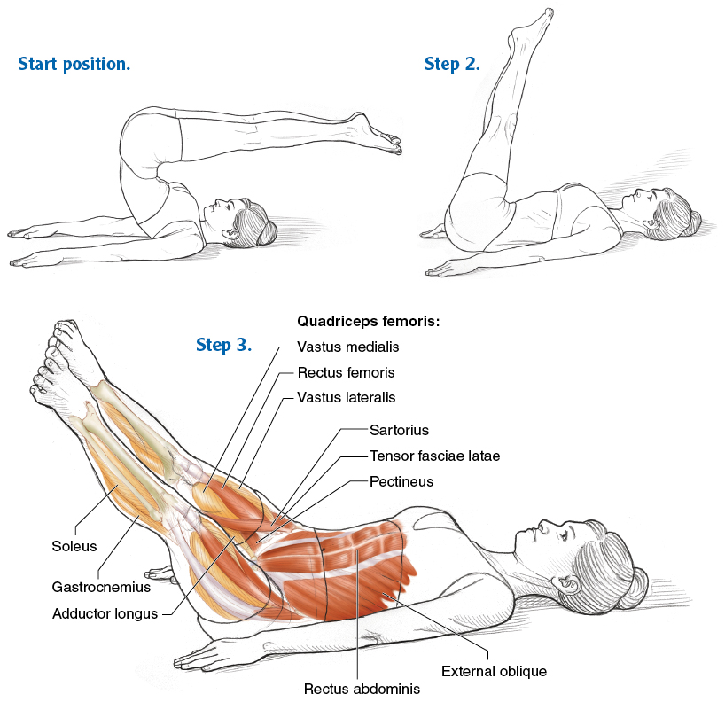 Side Exercises For An Effective Core Pilates Anatomy